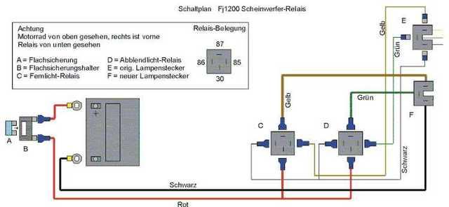 Beleuchtung schlapp - Elektrik - FJ 1100/ 1200 Forum
