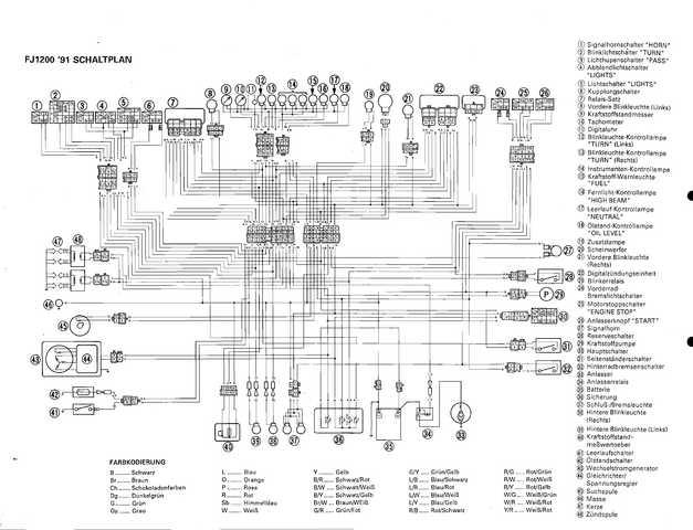 Fein Yamaha Schaltpläne Galerie - Der Schaltplan - greigo.com