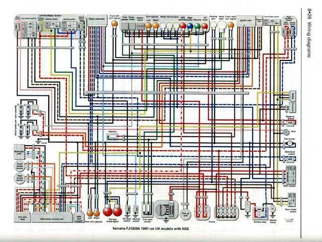 Schaltplan 3YA mit ABS o.T. - FAQ und Anleitungen zur Elektrik - FJ ...